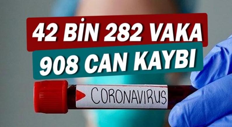 Koronavirüs Türkiye'de son 24 saatte 96 can daha aldı!