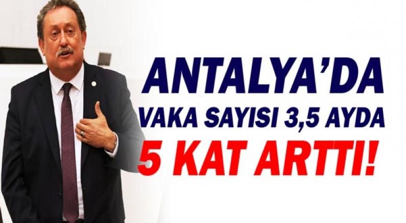 Özer: Antalya'da vaka sayısı 3,5 kat arttı!
