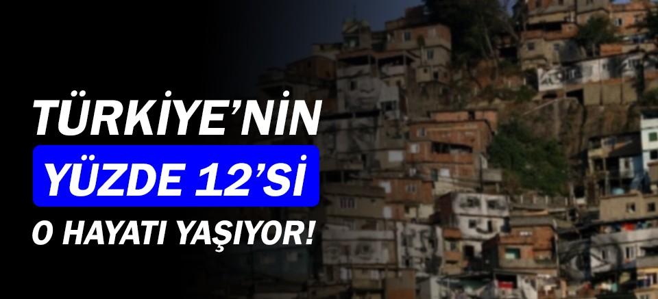 Türkiye'nin yüzde 12'si gecekonduda yaşıyor!
